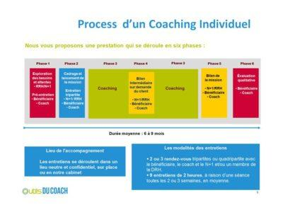 plaquette coaching